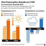 ALERTE CLIMAT sur la FRANCE...