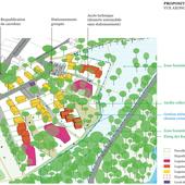 Quel bourg souhaitons nous en 2020/2030 ?
