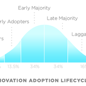 Do you know about : Technology adoption lifecycle ? Dare to be better ? OK ! - OOKAWA Corp.