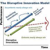 Driving New Growth through Disruptive Innovation - OOKAWA Corp.