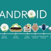 Blackberry va se convertir à Android : le PRIV avec un clavier physique coulissant - OOKAWA Corp.