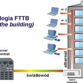 FTTB : Fiber To The Building - OOKAWA Corp.