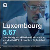 Classement GITR 2016 : Luxembourg 9ème rang mondial WORLD ECONOMIC FORUM - OOKAWA Corp.