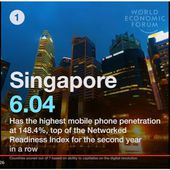 Classement GITR 2016 : Singapour 1er rang mondial WORLD ECONOMIC FORUM - OOKAWA Corp.