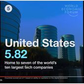 Classement GITR 2016 : USA 5ème rang mondial WORLD ECONOMIC FORUM - OOKAWA Corp.