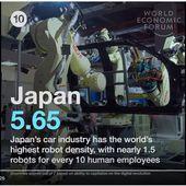 Classement GITR 2016 : Japon 10ème rang mondial WORLD ECONOMIC FORUM - OOKAWA Corp.