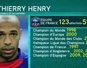 Thierry Henry le roi Lion du football honoré par Jupiter en transit dans son signe zodiacal - Yanis Voyance Astrologue Astropsyconsulting