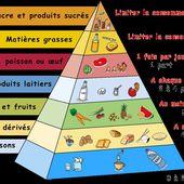 10 aliments qui allongent la vie - Marichesse.com