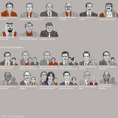 Panama Papers: le plus gros scandale d'évasion fiscale de l'histoire - MOINS de BIENS PLUS de LIENS