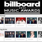 U2 nominé aux Billboard Music Awards 2016 - U2 BLOG