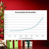 Billet d'insoumis : Belgique, vive le vent d'hiver! - France Insoumise - Benelux