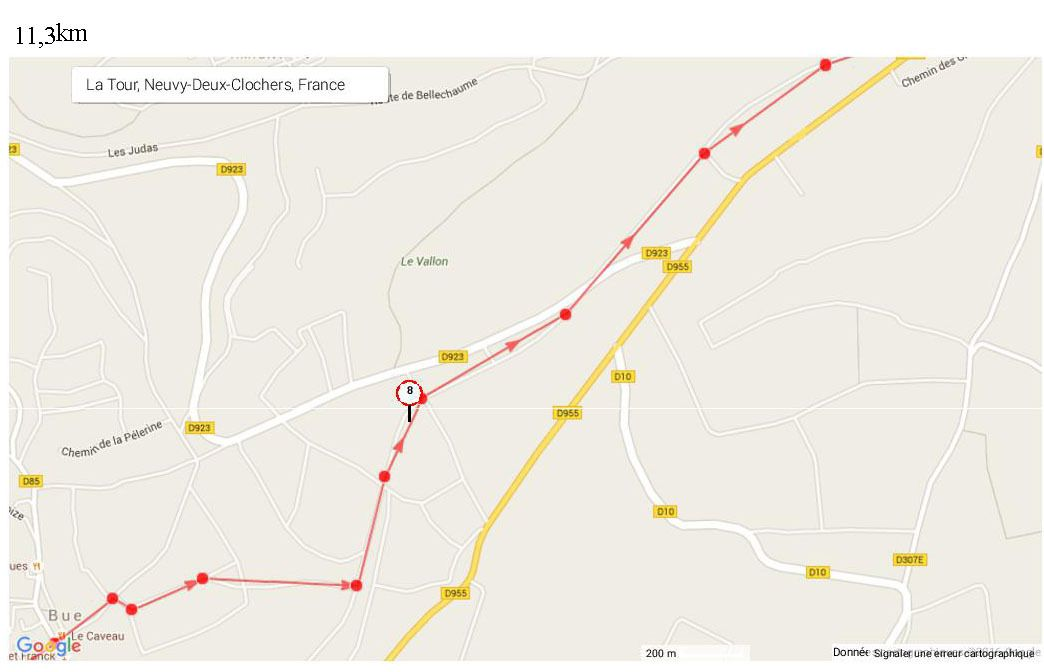 Tracés et kilométrages