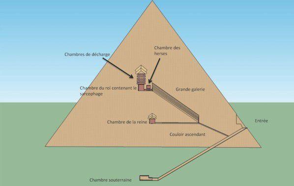 Pyramide de Khephren - Enzo L\'Apprenti Archéologue