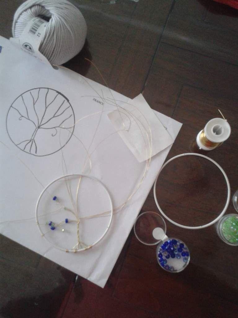 travail en cours... le dessin , le matériel