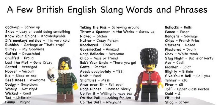 modern british slang 10 british insults americans won't understand anglophenia  punchy swears are the same all over the english-speaking world,  these unpleasant slang terms, .