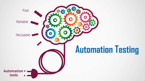 Return of Investment for Automated Testing