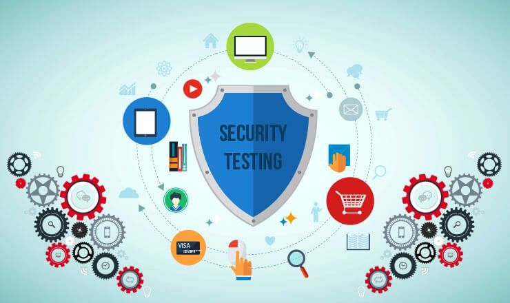 Why Security Testing is necessary for an Application?
