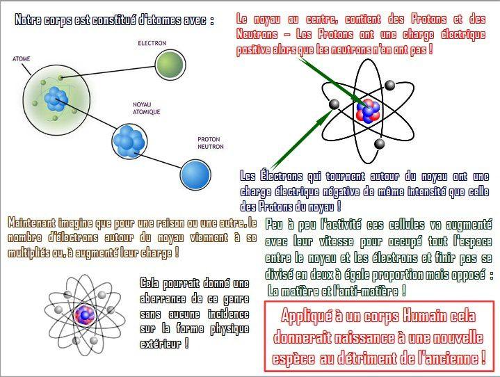 Transformation des cellules
