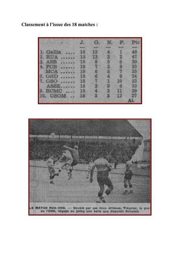 Championnat d'Alger de Football - Année 1936 - 1937.