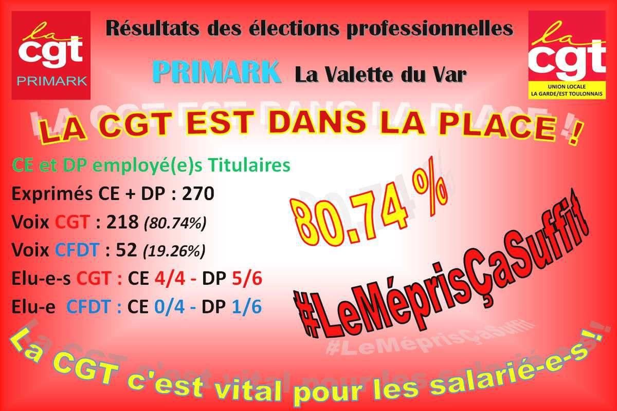 Résultats élections #Primark La Valette du Var : Victoire écrasante pour les salarié(e)s, LA CGT est dans la place !