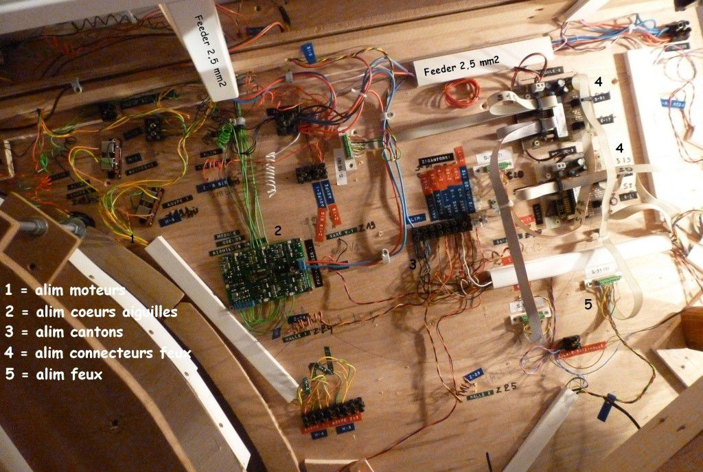 Construction deuxième réseau (2ème partie)