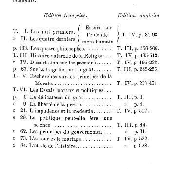 L'oeuvre économique de David Hume / par Albert Schatz, (1879-1940) Éditeur : A. Rousseau 1902 (Paris