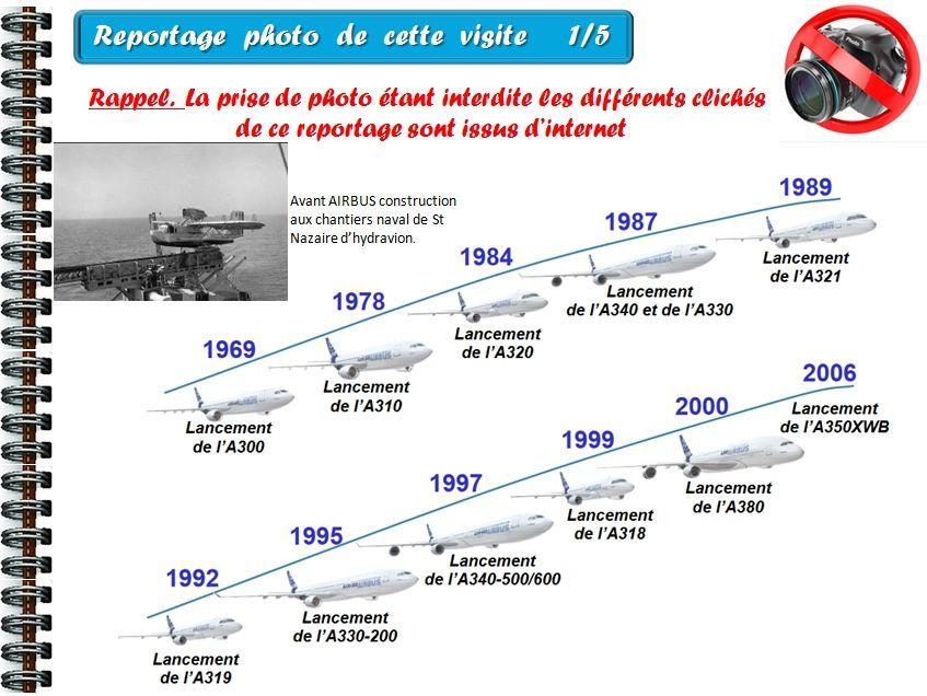 Visite des ateliers aéronautiques AIRBUS