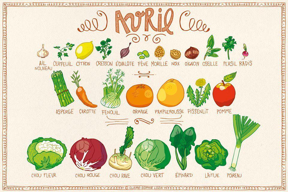 10 fruits et légumes pour se régaler au mois d'avril (et des idées de recettes !)