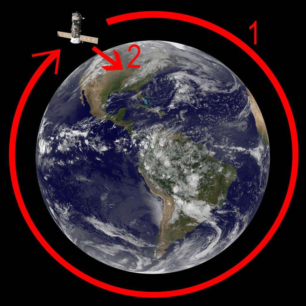 Les étapes du retour sur Terre de Thomas Pesquet et Oleg Novitski.