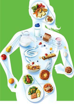 10 combinaison de petits-déjeuner équilibré,simple et légers