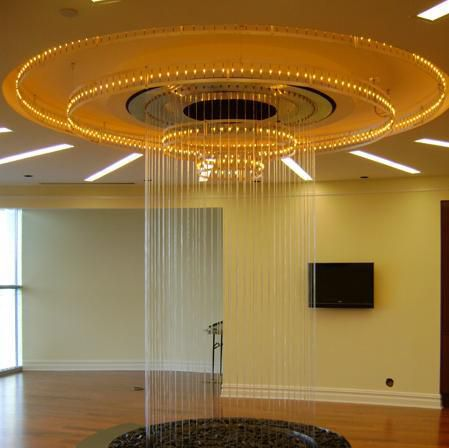 Choosing An Indoor Fountain