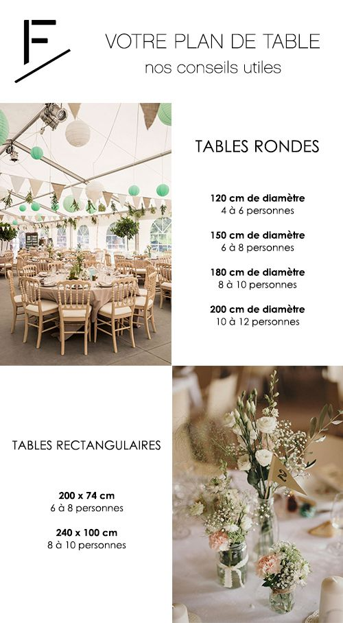 comment faire un plan de table de mariage 10 conseils utiles 1000 id es faire chez soi. Black Bedroom Furniture Sets. Home Design Ideas