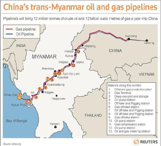 Les pipelines Dual Oil & Gas China-Myanmar