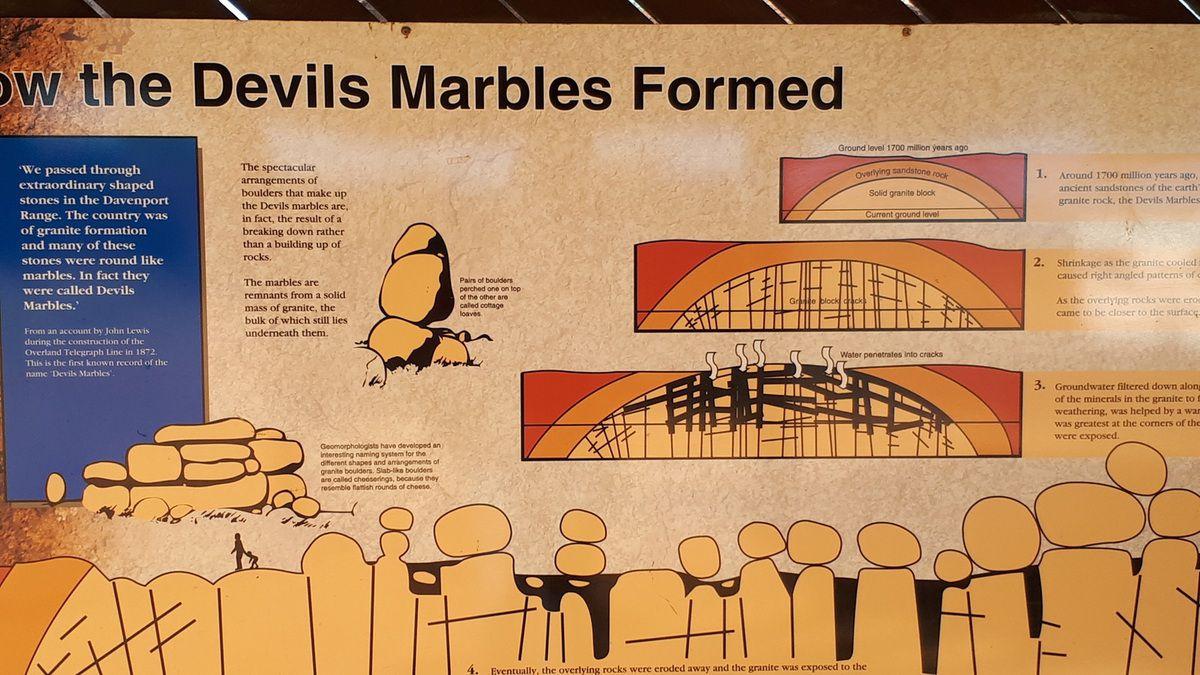 Dab près de Devils Marbles (les billes du diable)