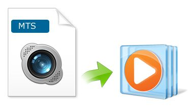 Solved-AVCHD MTS videos not play in Windows Media Player