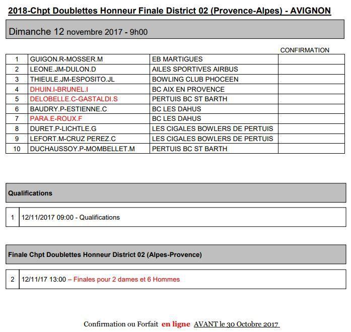 FINALE DISTRICT CHMP DOUBLETTES HONNEURS