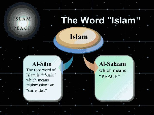 What is Islam? - islam-muslims over-blog com