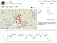 Strava - Application &amp&#x3B; Site web
