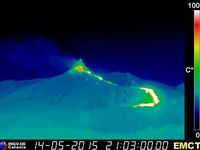 Progression of the lava flow on the thermal camera of Monte Cagliato - Doc. INGV Catania
