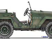 GAZ 67B - Véhicule léger russe deuxième guerre mondiale - Montage maquette TAMIYA  1/48