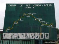 Gare de Brazzaville - Le C.F.C.O.