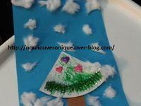 Découper 1/4 d'assiette en carton et laisser l'enfant le colorier. Lui faire décorer le sapin avec des gommettes et décorer le bas de paillettes. Mettre des popints de colle autouur du sapin et laisser l'enfant mettre du coton pour faire la neige. En bas faire un tapis de neige avec le coton.