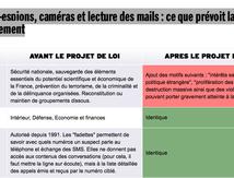 """Pourquoi le projet sur le renseignement peut créer une """"surveillance de masse"""""""