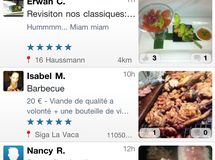 Nouvelle version de Food Reporter (V1.15)