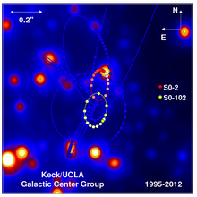 Sgr A*, un perno invisibile piantato al centro della Via Lattea