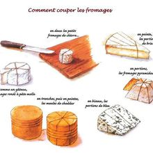 Plateau de fromage : comment couper ...