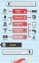 Travel Through The World's Coolest Airports [Infographic]