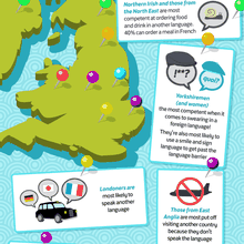 Confirmed - us Brits have terrible language skills [infographic]