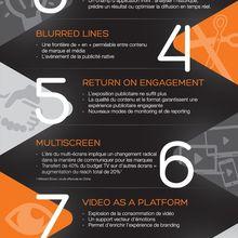 Les 10 tendances du marketing digital en 2014