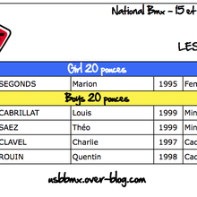 National Bmx #3 : les engagés